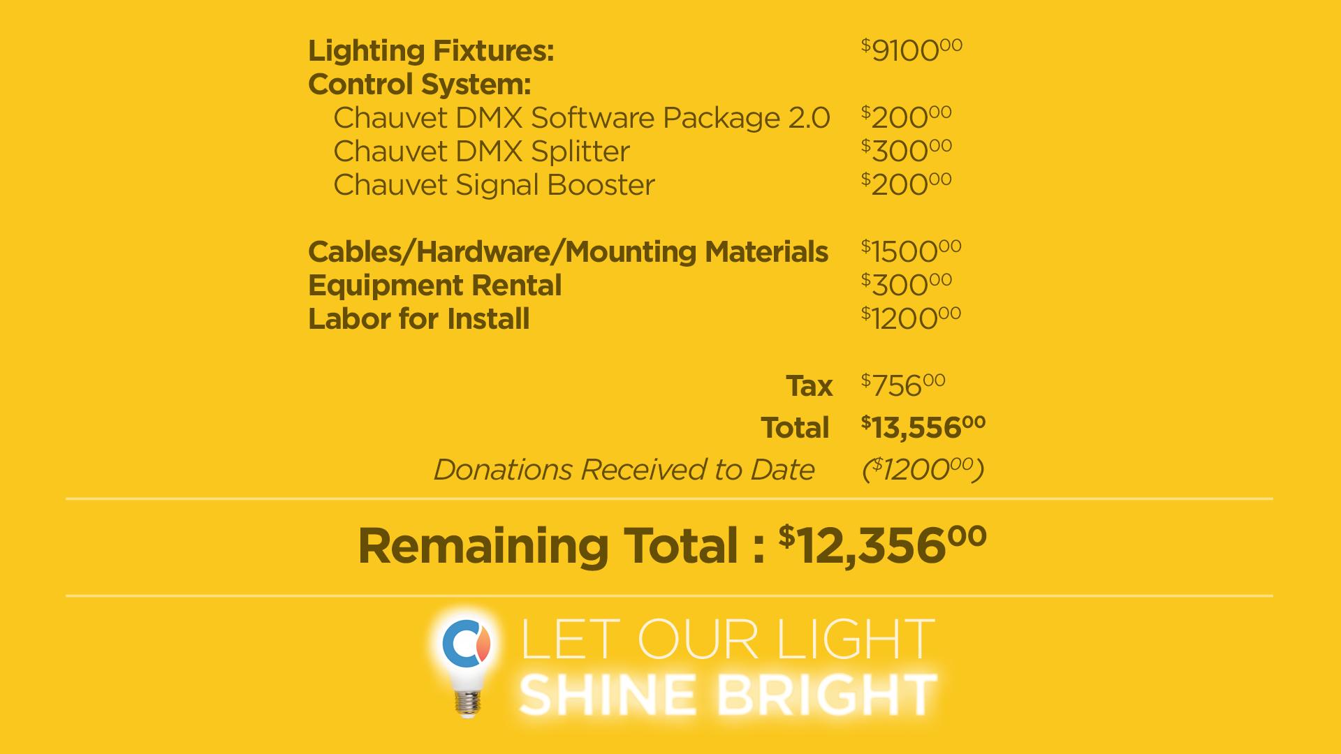 06-lighting-slide-totals